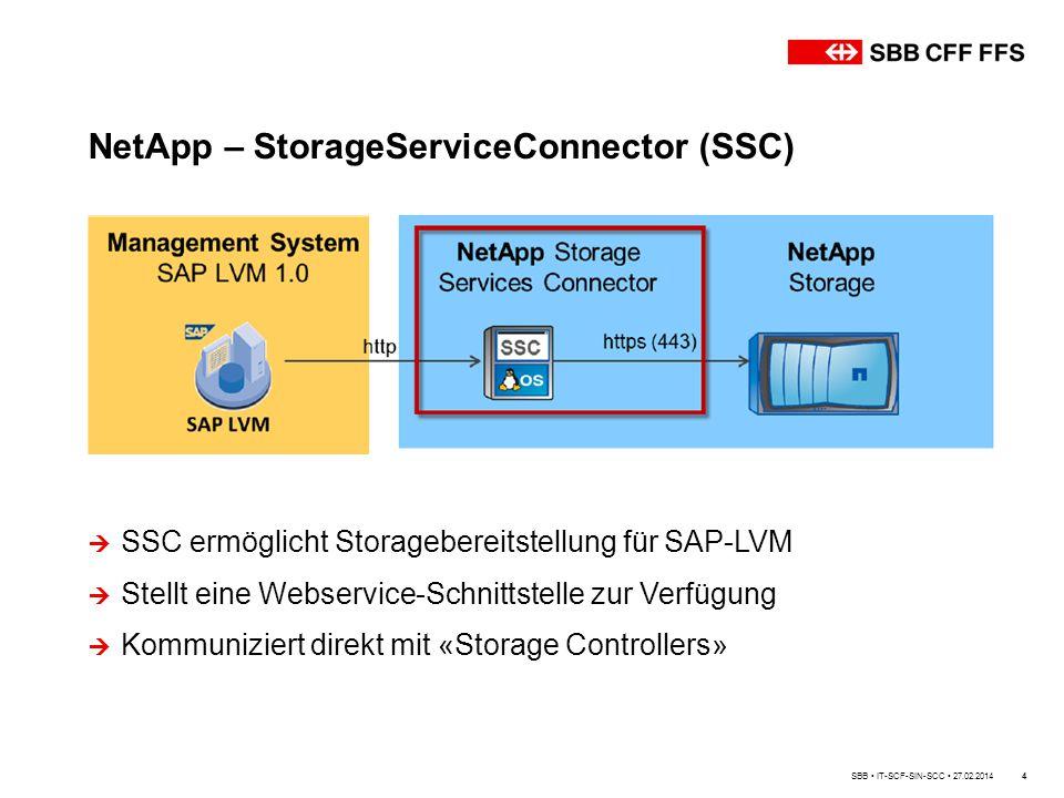 NetApp – StorageServiceConnector (SSC)