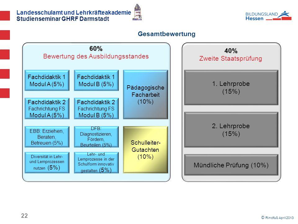 Bewertung des Ausbildungsstandes 40% Zweite Staatsprüfung