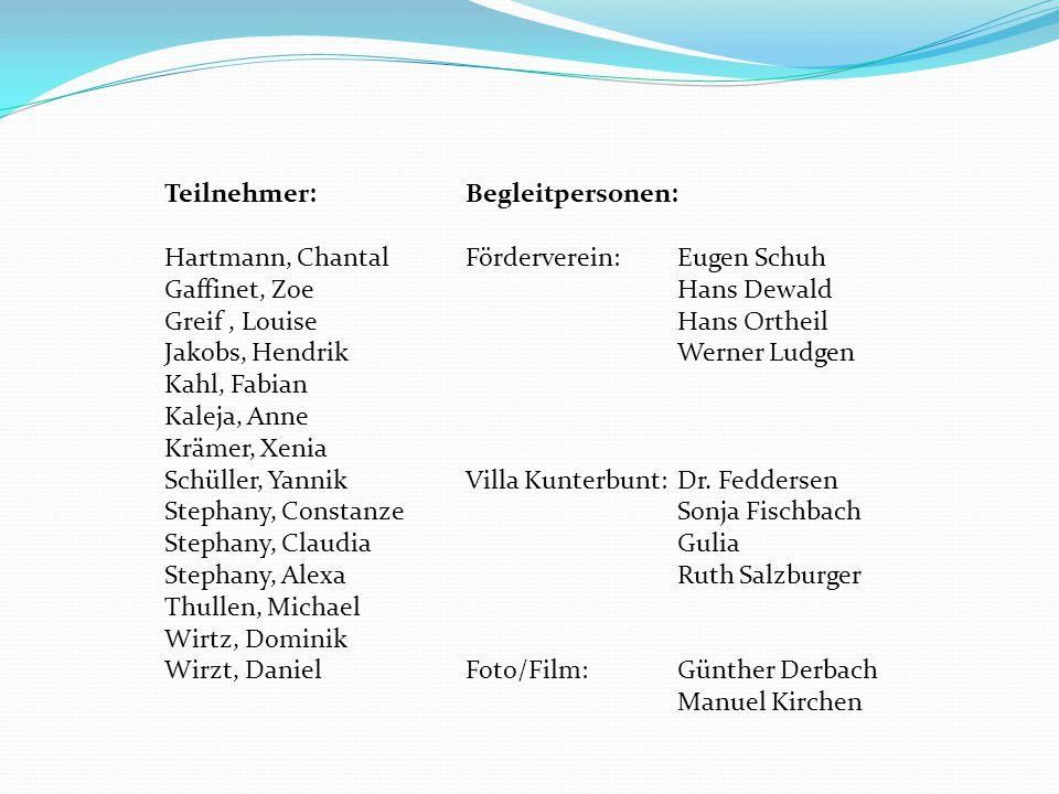 Teilnehmer: Hartmann, Chantal. Gaffinet, Zoe. Greif , Louise. Jakobs, Hendrik. Kahl, Fabian. Kaleja, Anne.