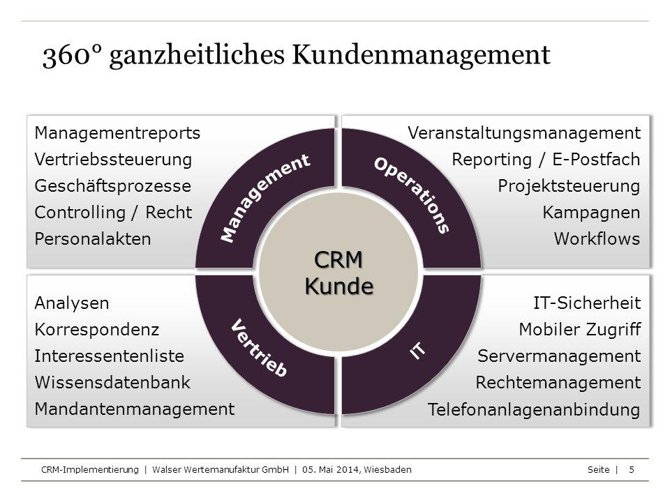 360° ganzheitliches Kundenmanagement