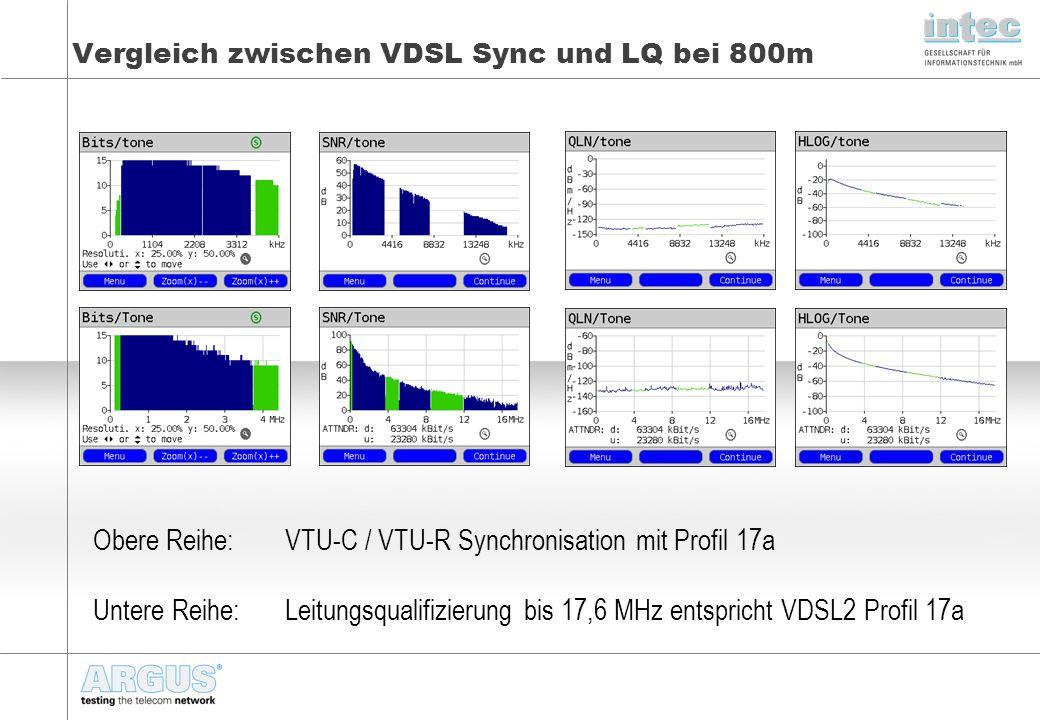 Vergleich zwischen VDSL Sync und LQ bei 800m