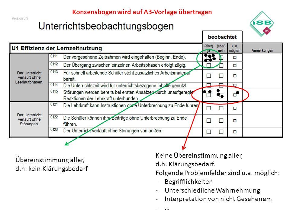 Konsensbogen wird auf A3-Vorlage übertragen