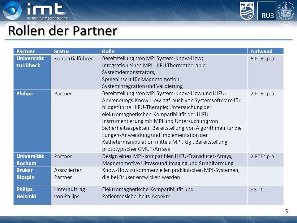 Rollen der Partner Partner Status Rolle Aufwand Universität zu Lübeck