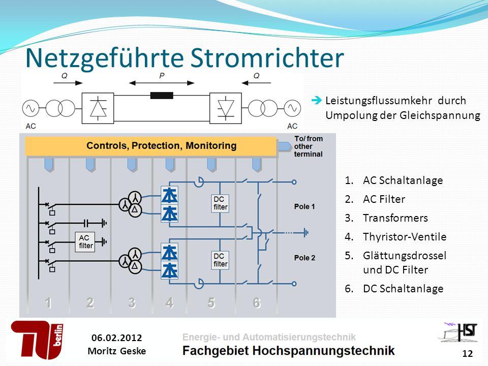 Netzgeführte Stromrichter