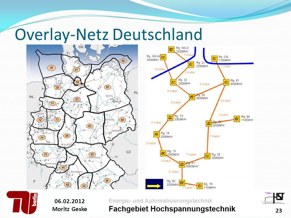 Overlay-Netz Deutschland