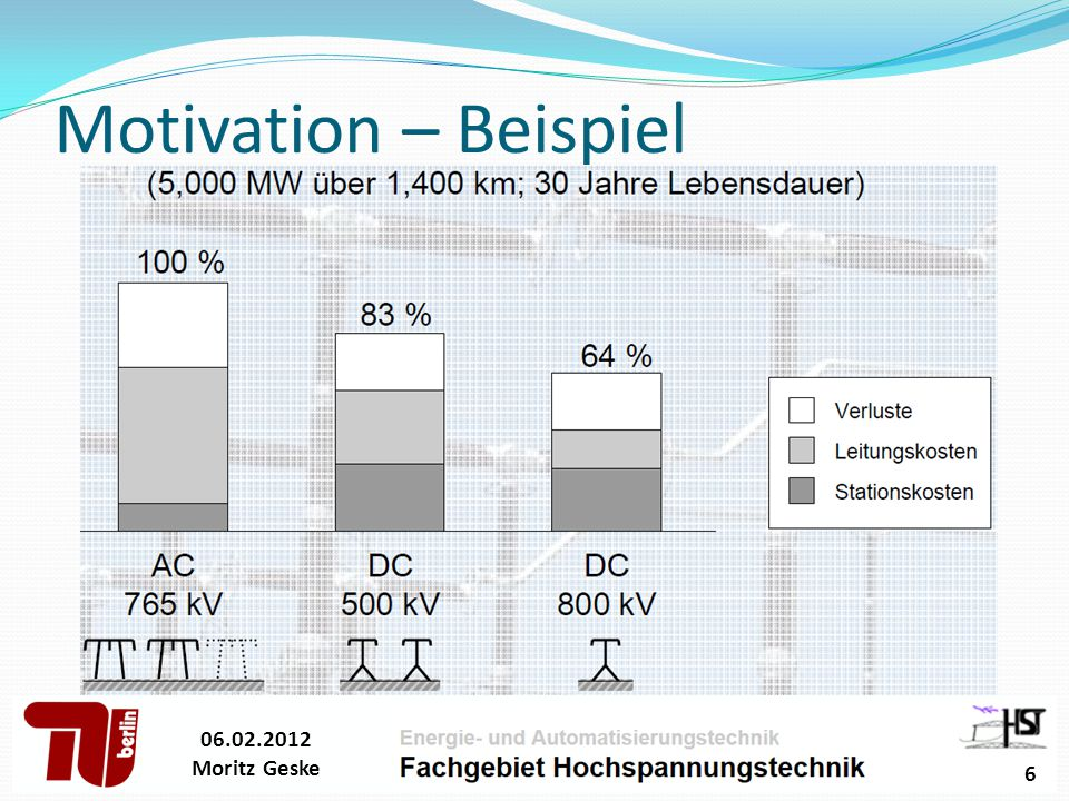 Motivation – Beispiel 06.02.2012 Moritz Geske 6