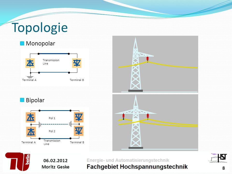 Topologie Monopolar Bipolar 06.02.2012 Moritz Geske 8