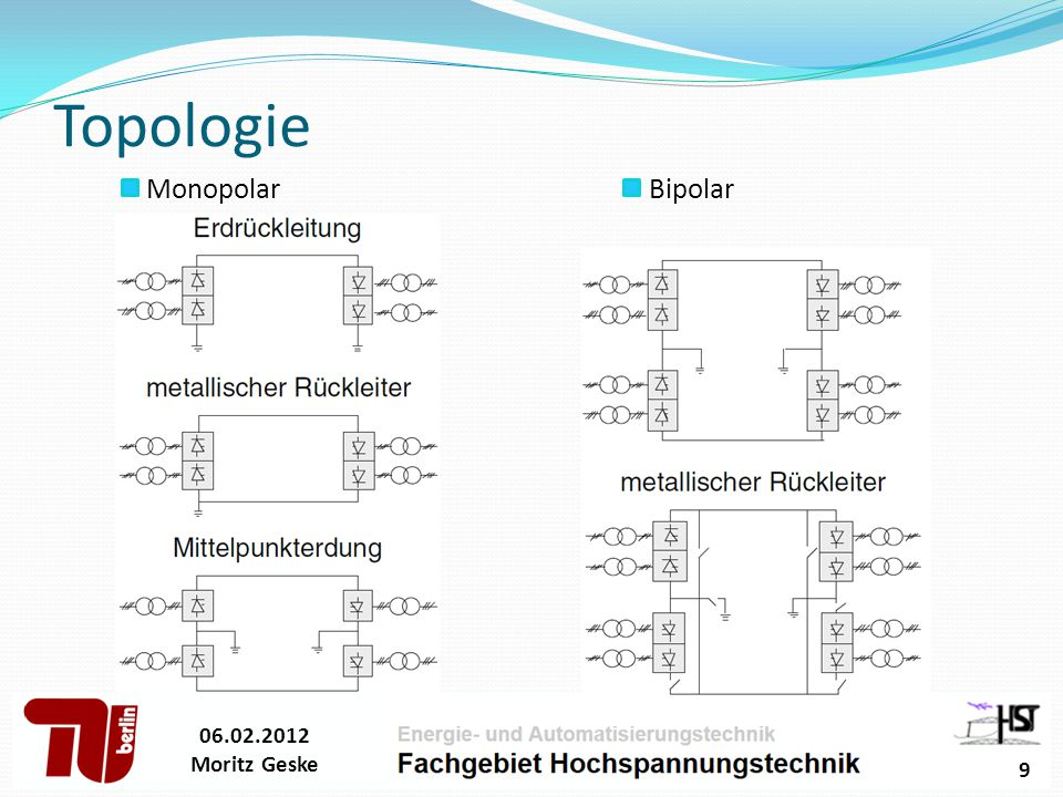 Topologie Monopolar Bipolar 06.02.2012 Moritz Geske 9