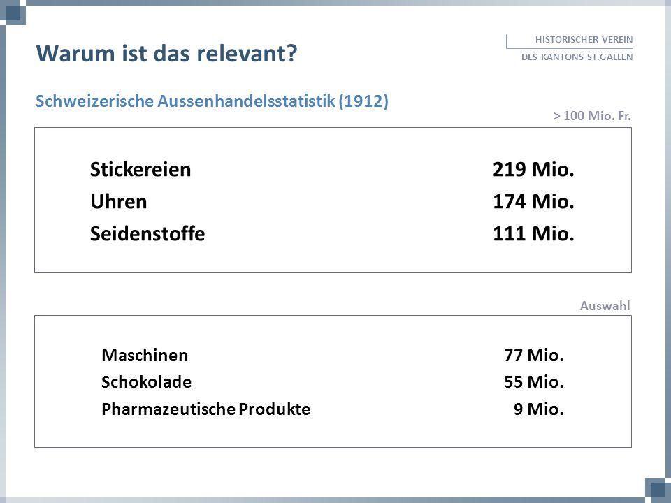 Pharmazeutische Produkte 09 Mio.