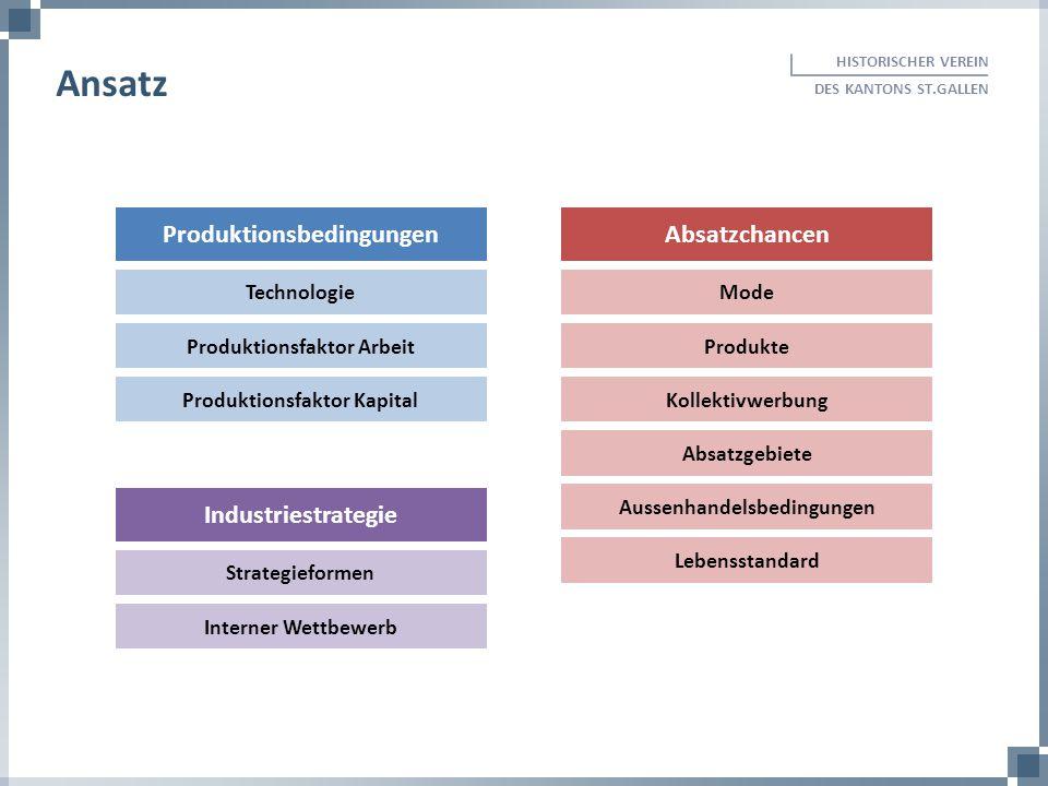 Ansatz Produktionsbedingungen Absatzchancen Industriestrategie