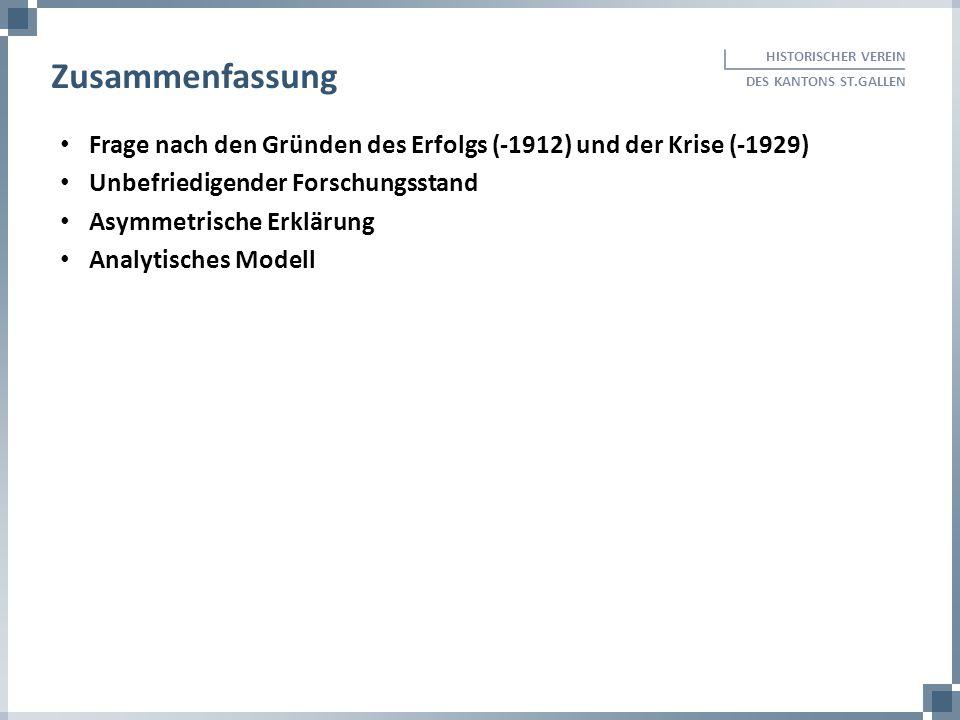 HISTORISCHER VEREIN DES KANTONS ST.GALLEN. Zusammenfassung. Frage nach den Gründen des Erfolgs (-1912) und der Krise (-1929)