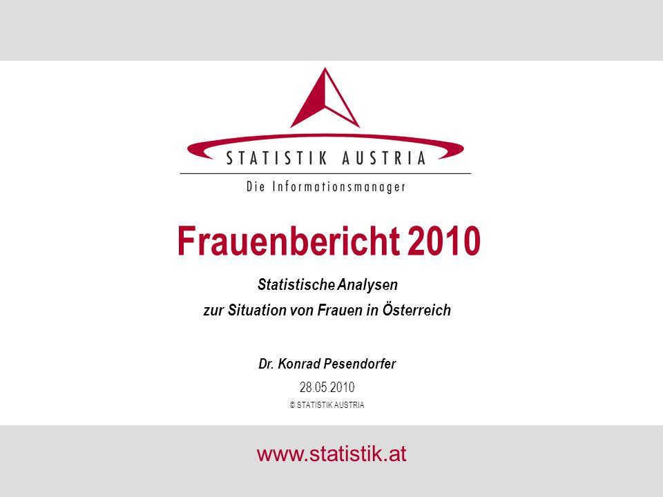 Statistische Analysen zur Situation von Frauen in Österreich