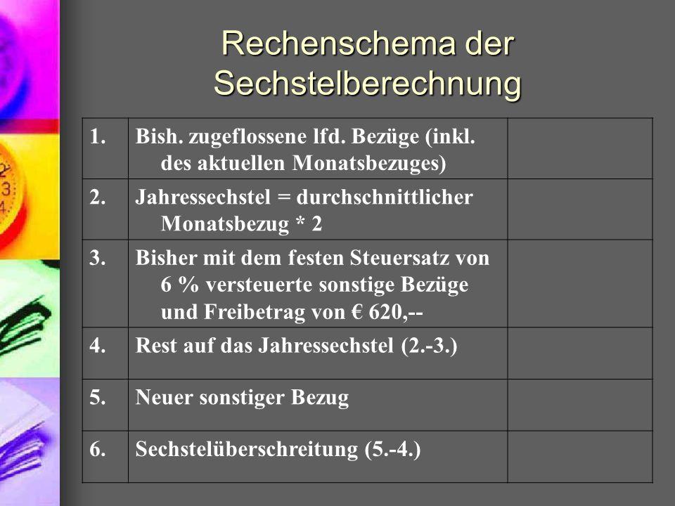 Rechenschema der Sechstelberechnung