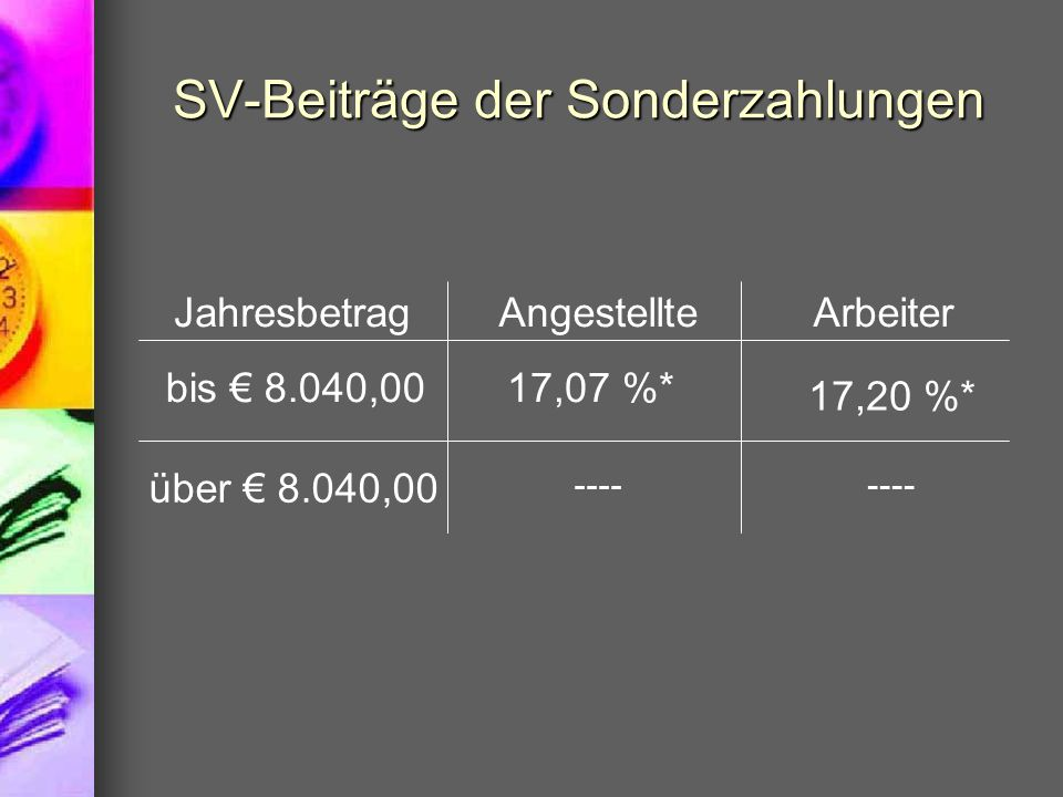 SV-Beiträge der Sonderzahlungen