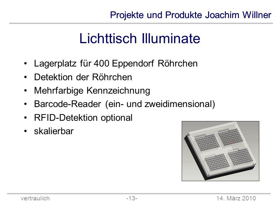 Lichttisch Illuminate