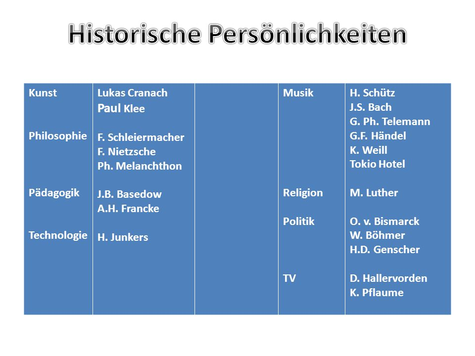 Historische Persönlichkeiten