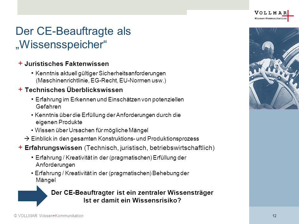 """Der CE-Beauftragte als """"Wissensspeicher"""