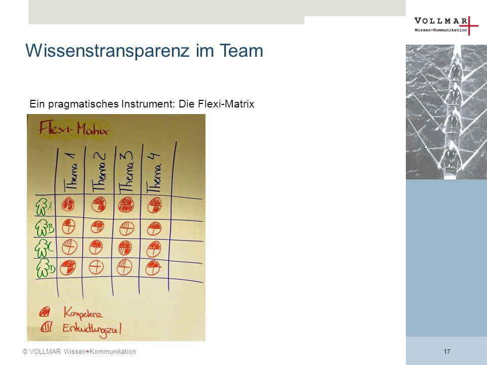 Wissenstransparenz im Team