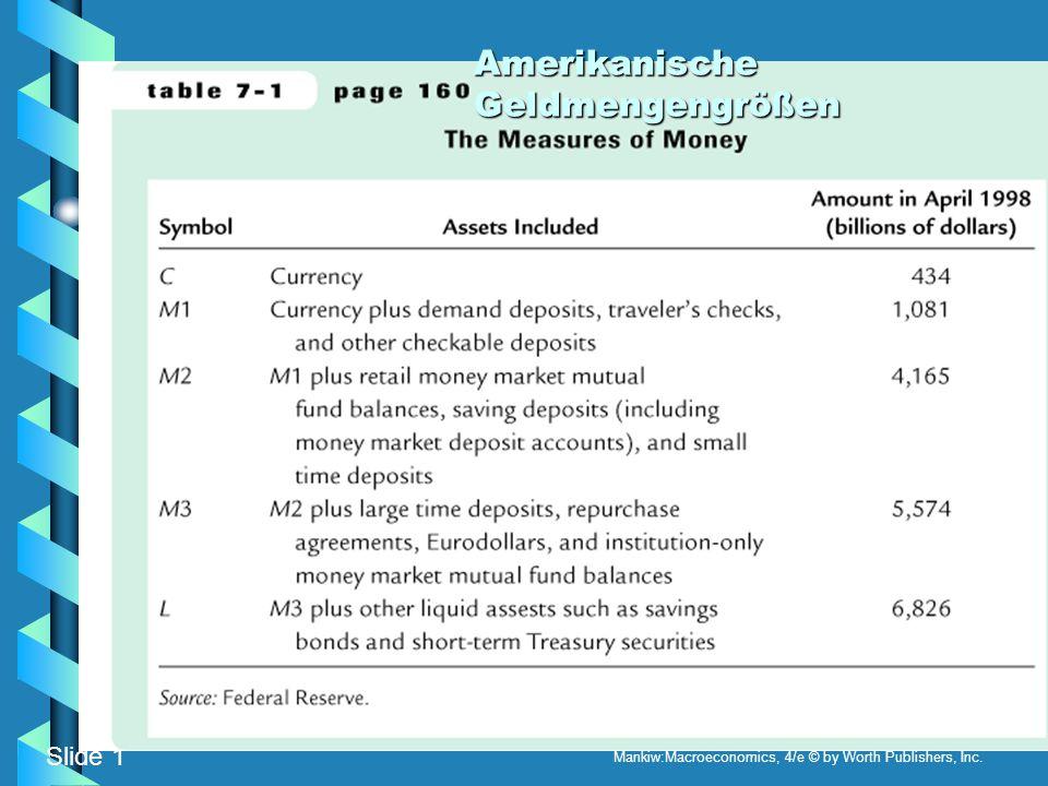 Amerikanische Geldmengengrößen