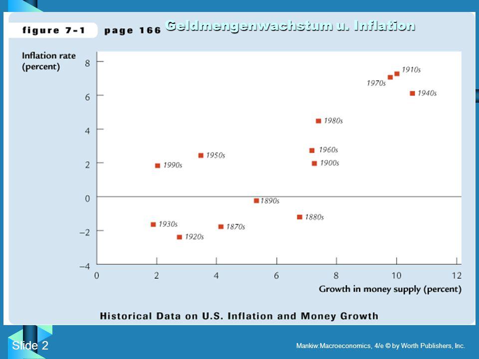 Geldmengenwachstum u. Inflation