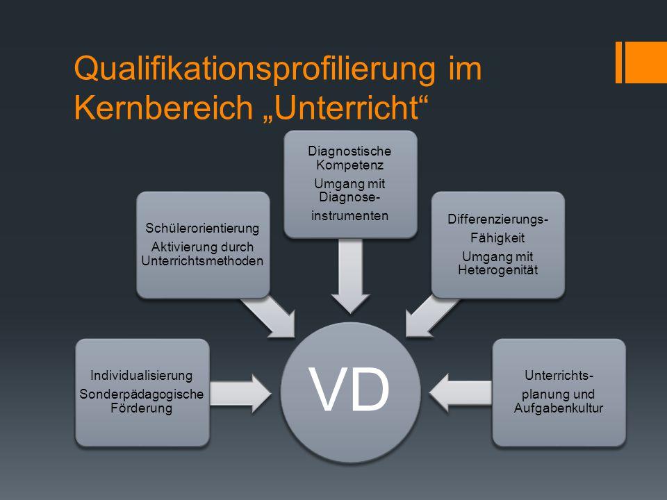 """Qualifikationsprofilierung im Kernbereich """"Unterricht"""