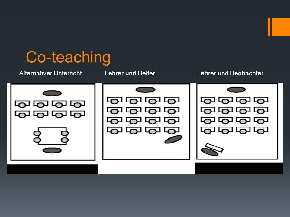 Co-teaching Alternativer Unterricht Lehrer und Helfer Lehrer und Beobachter