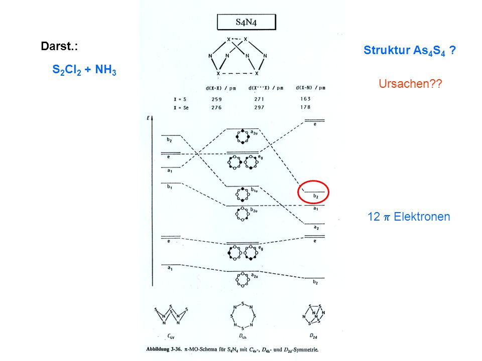 Darst.: Struktur As4S4 S2Cl2 + NH3 Ursachen 12  Elektronen