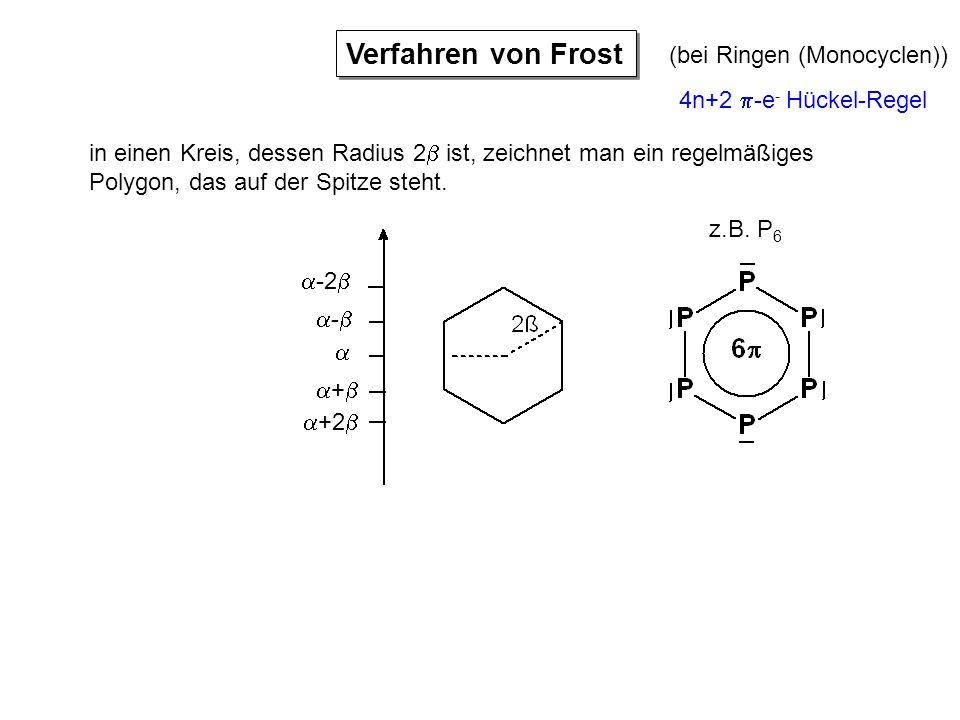 Verfahren von Frost (bei Ringen (Monocyclen)) 4n+2 -e- Hückel-Regel