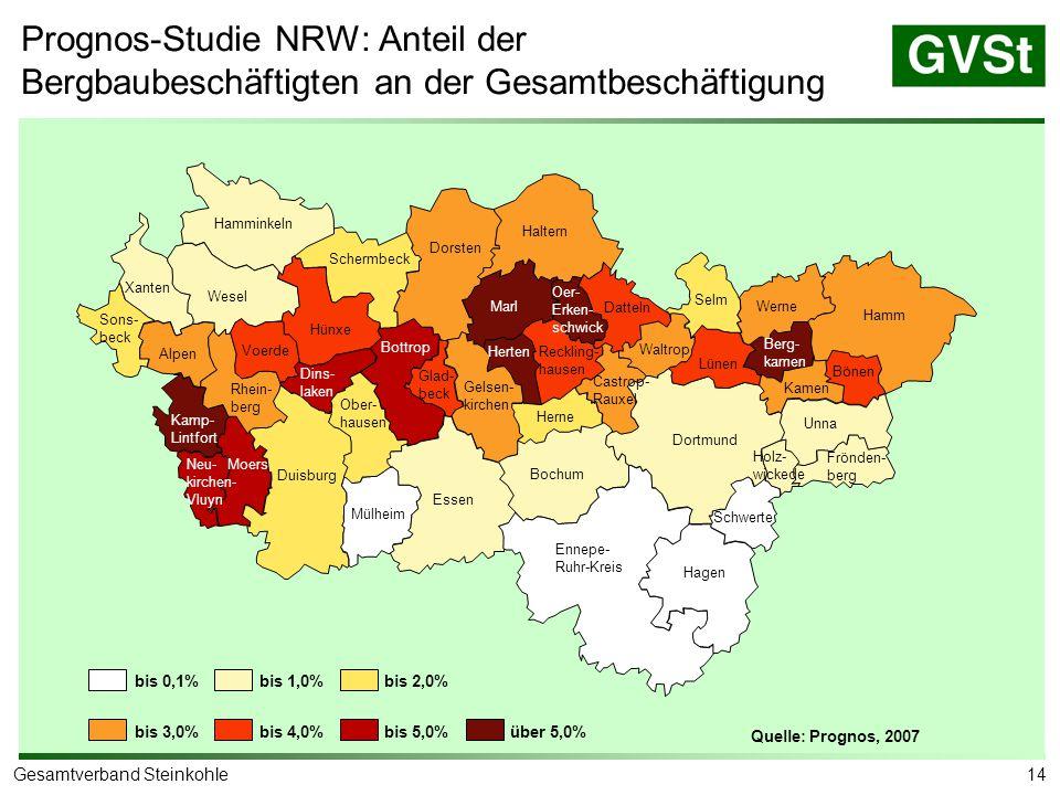Prognos-Studie NRW: Vorleistungsmultiplikator des Ruhrbergbaus
