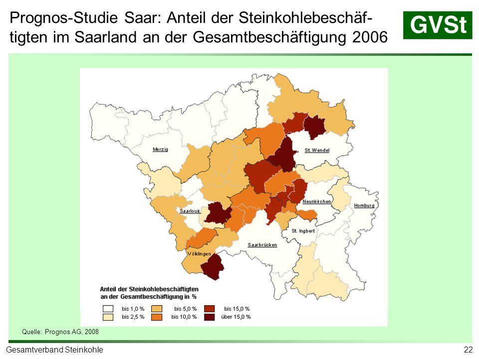 Prognos-Studie Saar: Vorleistungsmultiplikator des Saarbergbaus