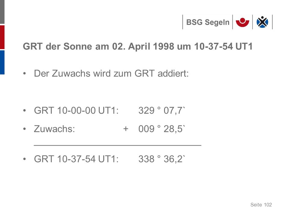 GRT der Sonne am 02. April 1998 um 10-37-54 UT1