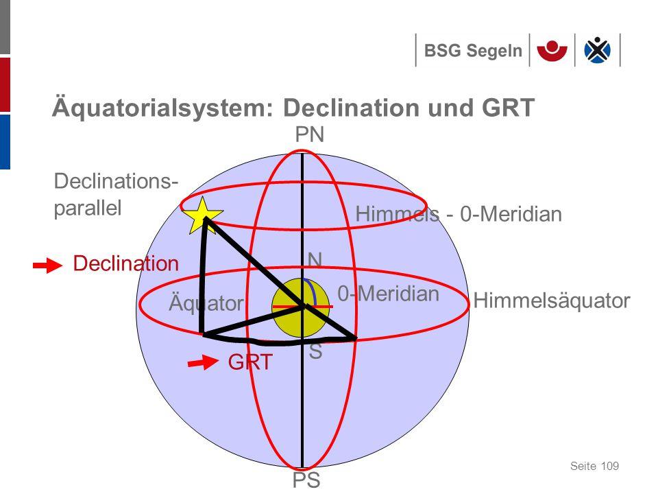Äquatorialsystem: Declination und GRT