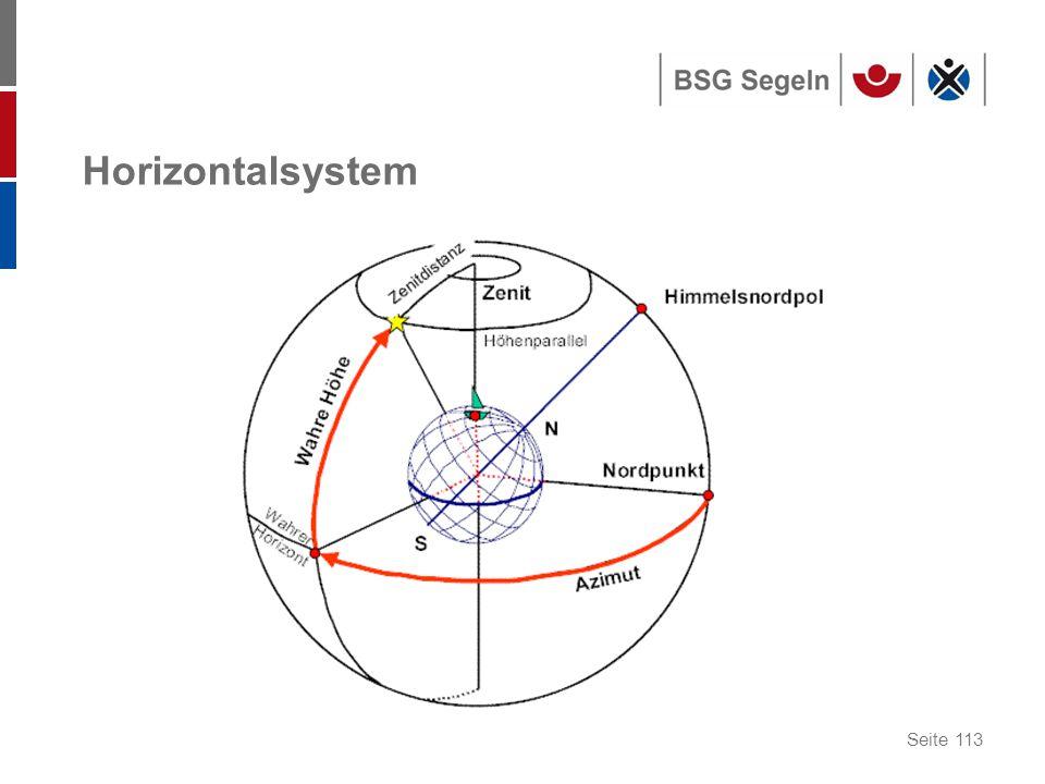 Horizontalsystem