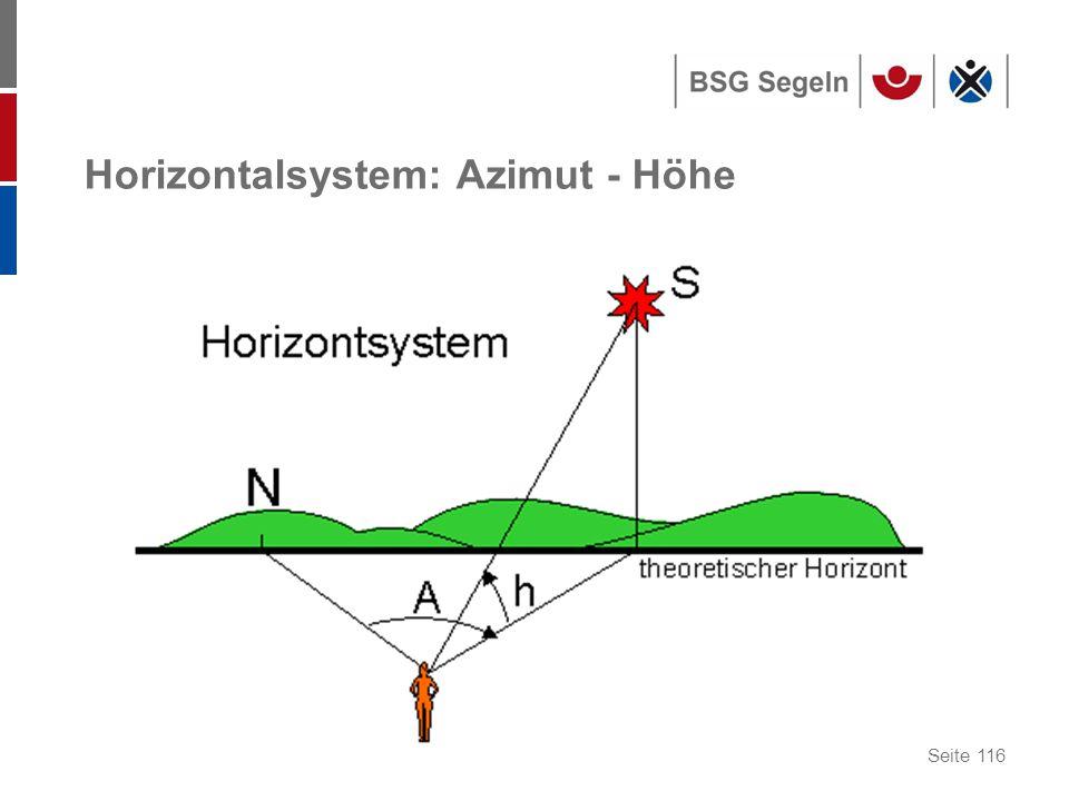 Horizontalsystem: Azimut - Höhe