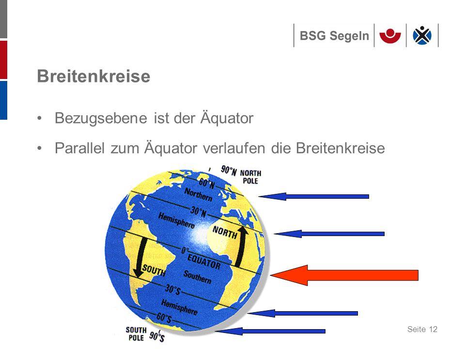 Breitenkreise Bezugsebene ist der Äquator