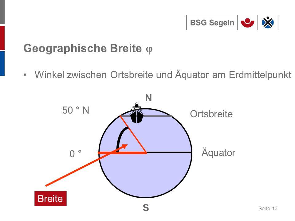 Geographische Breite 
