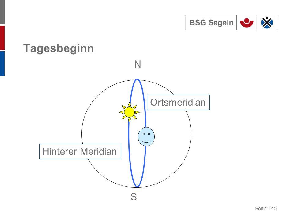 Tagesbeginn N Ortsmeridian Hinterer Meridian S