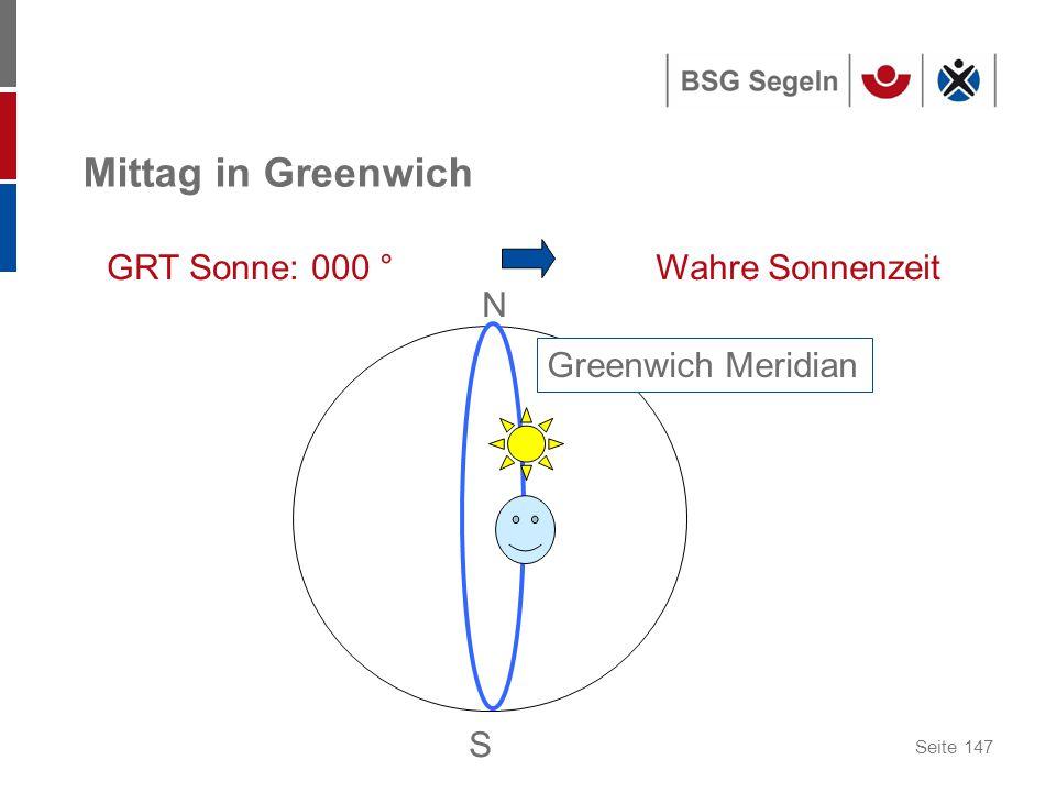 Mittag in Greenwich GRT Sonne: 000 ° Wahre Sonnenzeit N