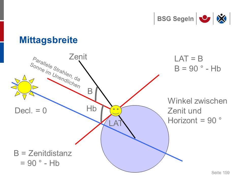 Mittagsbreite Zenit LAT = B B = 90 ° - Hb B Winkel zwischen Zenit und