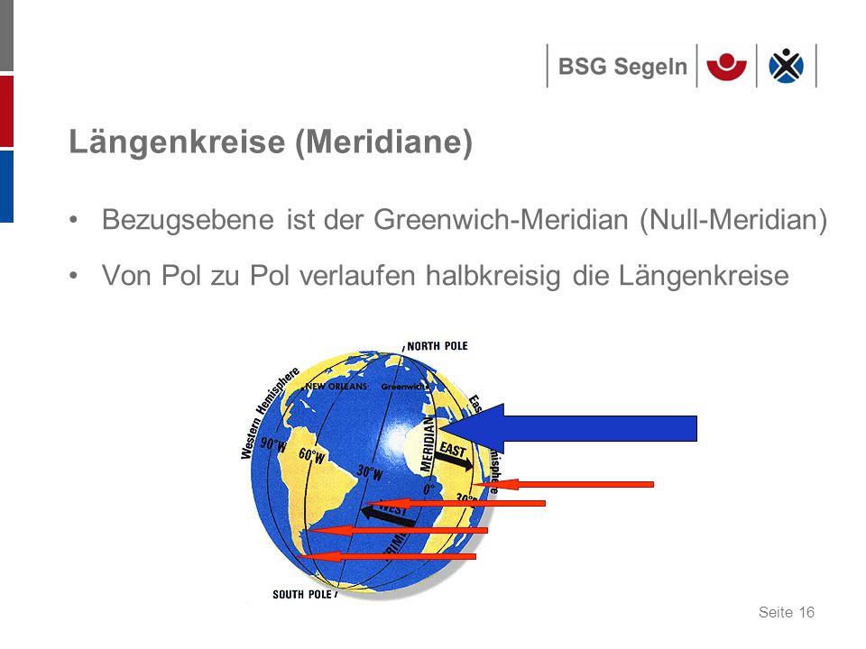 Längenkreise (Meridiane)