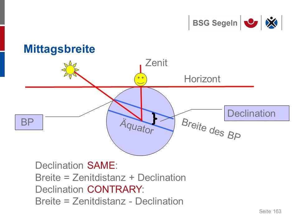 Mittagsbreite Zenit Horizont Declination BP Äquator Breite des BP