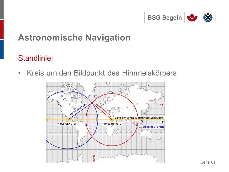 Astronomische Navigation