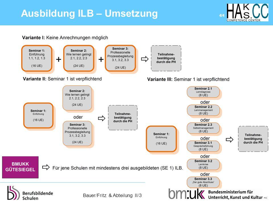 Ausbildung ILB – Umsetzung 4/4
