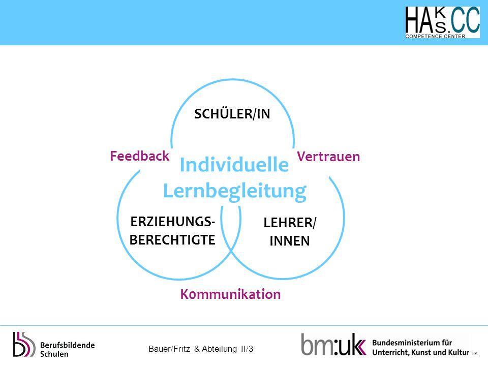 Individuelle Lernbegleitung ERZIEHUNGS-BERECHTIGTE