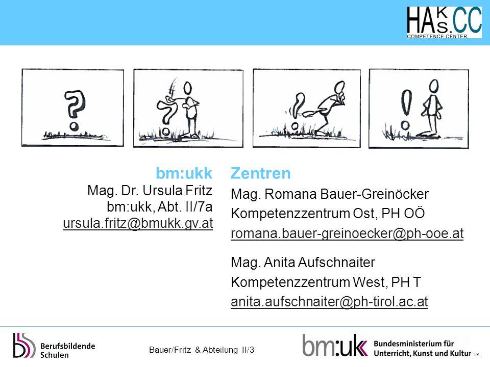 bm:ukk Mag. Dr. Ursula Fritz bm:ukk, Abt. II/7a ursula.fritz@bmukk.gv.at