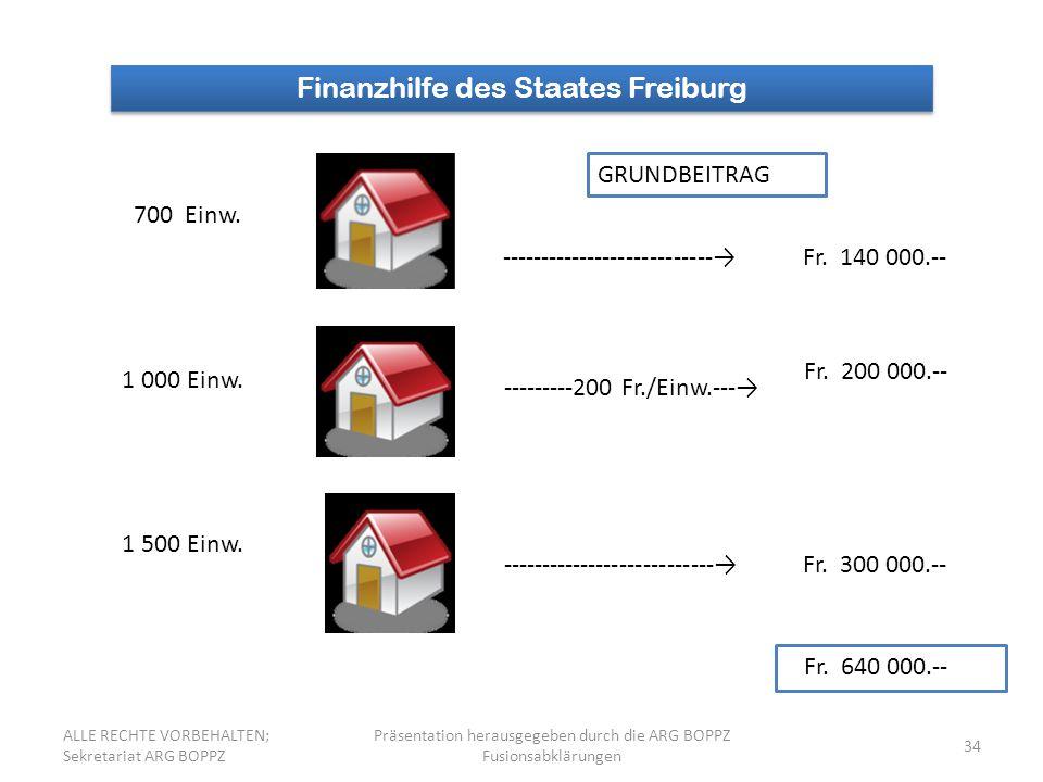 Finanzhilfe des Staates Freiburg