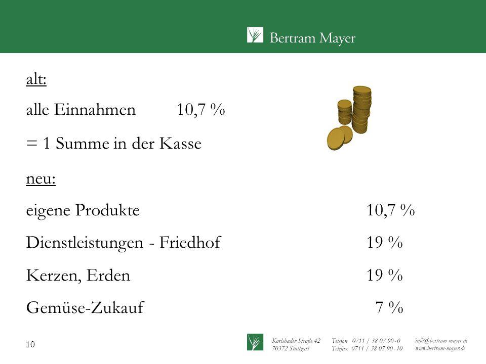 alt: alle Einnahmen 10,7 % = 1 Summe in der Kasse. neu: eigene Produkte 10,7 % Dienstleistungen - Friedhof 19 %
