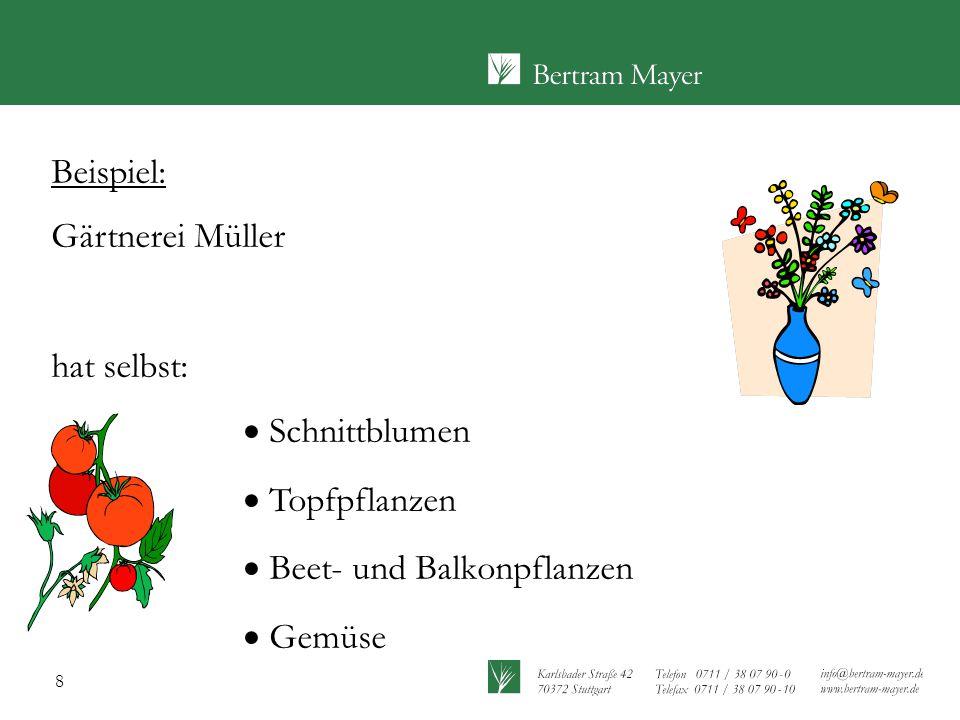 Beispiel: Gärtnerei Müller hat selbst: Schnittblumen Topfpflanzen Beet- und Balkonpflanzen Gemüse
