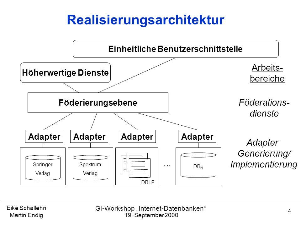 Realisierungsarchitektur Einheitliche Benutzerschnittstelle