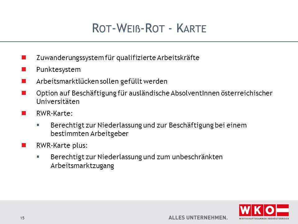 Rot-Weiß-Rot - Karte Zuwanderungssystem für qualifizierte Arbeitskräfte. Punktesystem. Arbeitsmarktlücken sollen gefüllt werden.